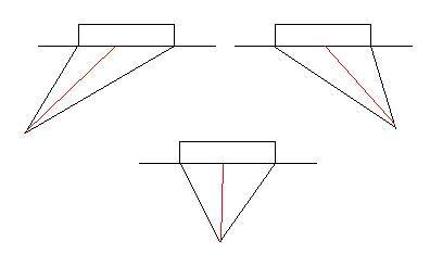 angles11